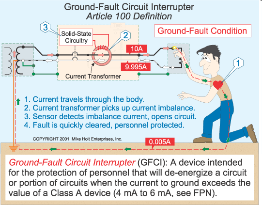 Sq D Circuit Breaker in addition Electrical Grounding Diagram likewise Levi 3 likewise General Industry 2015 Electric Safety furthermore View All. on wiring a gfci circuit breaker